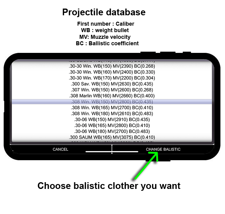 projectile database